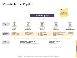 Create Brand Equity Ppt Powerpoint Presentation Outline Diagrams