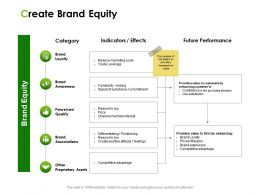 Create Brand Equity Ppt Powerpoint Presentation Styles Format Ideas