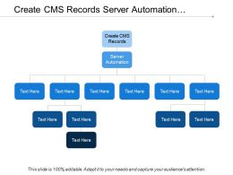 Create Cms Records Server Automation System Insight Manager