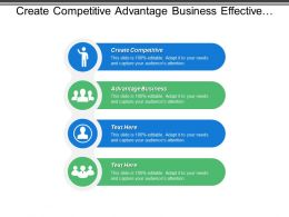 Create Competitive Advantage Business Effective Marketing Convenience Store