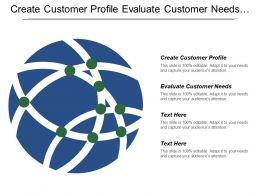 Create Customer Profile Evaluate Customer Needs Strategy Canvas