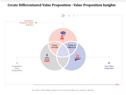 Create Differentiated Value Proposition Value Proposition Insights M1617 Ppt Powerpoint Presentation Deck