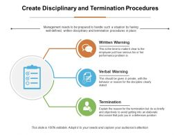 Create Disciplinary And Termination Procedures Ppt Infographic Template Example Topics