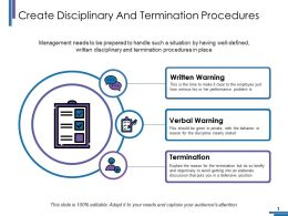 Create Disciplinary And Termination Procedures Ppt Pictures Format