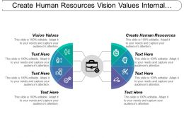 Create Human Resources Vision Values Internal Strengths Weakness