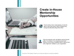 Create In House Mentorship Opportunities Growth Ppt Powerpoint Presentation File Files