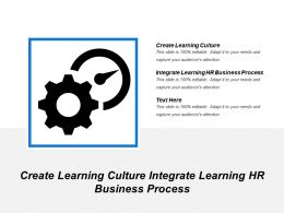 Create Learning Culture Integrate Learning Hr Business Process