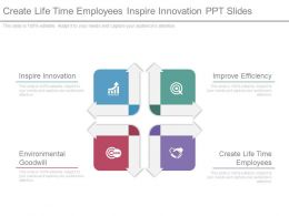 Create Life Time Employees Inspire Innovation Ppt Slides