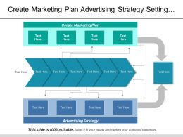 Create Marketing Plan Advertising Strategy Setting Objectives Budgeting