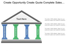 Create Opportunity Create Quote Complete Sale Determine Opportunity Convert