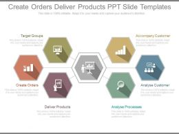 Create Orders Deliver Products Ppt Slide Templates