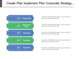 Create Plan Implement Plan Corporate Strategy Insurance Planning