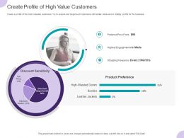 Create Profile Of High Value Customers Ppt Powerpoint Presentation Show Templates