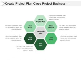 Create Project Plan Close Project Business Lead Technical Lead