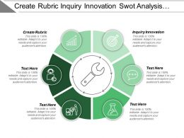 Create Rubric Inquiry Innovation Swot Analysis Financial Reserves
