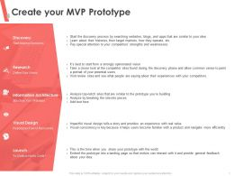 Create Your MVP Prototype See What People Ppt Powerpoint Presentation Icon Objects