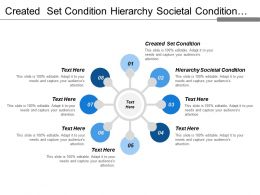 Created Set Condition Hierarchy Societal Condition Impact Achievement