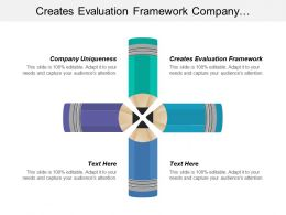 Creates Evaluation Framework Company Uniqueness Provide Memorable Experience