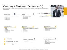 Creating A Customer Persona Background Ppt Powerpoint Presentation Summary Mockup