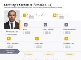 Creating A Customer Persona Demographics Ppt Powerpoint Presentation Styles Good