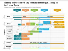 Creating A Five Years Bio Chip Product Technology Roadmap For Healthcare Sector