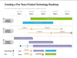 Creating A Five Years Product Technology Roadmap