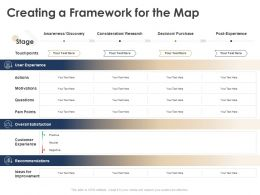 Creating A Framework For The Map Actions Ppt Powerpoint Presentation Icon