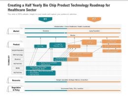 Creating A Half Yearly Bio Chip Product Technology Roadmap For Healthcare Sector