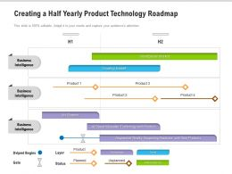 Creating A Half Yearly Product Technology Roadmap