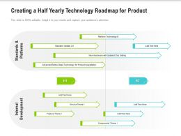 Creating A Half Yearly Technology Roadmap For Product
