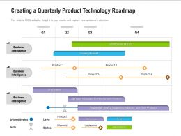 Creating A Quarterly Product Technology Roadmap