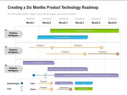 Creating A Six Months Product Technology Roadmap