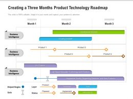 Creating A Three Months Product Technology Roadmap