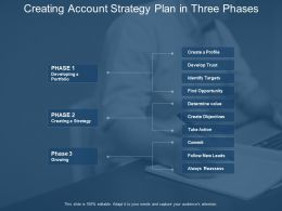 Creating Account Strategy Plan In Three Phases