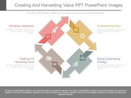 Creating And Harvesting Value Ppt Powerpoint Images