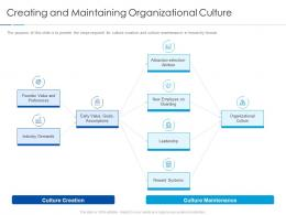 Creating And Maintaining Organizational Culture Improving Workplace Culture Ppt Diagrams