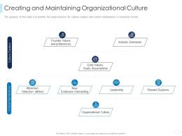 Creating And Maintaining Organizational Culture Leaders Guide To Corporate Culture Ppt Rules
