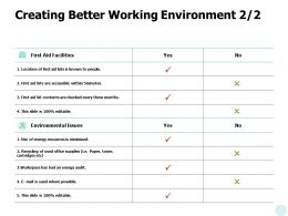 Creating Better Working Environment Business Ppt Powerpoint Presentation File Format Ideas