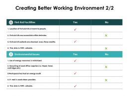 Creating Better Working Environment Environmental Issues Ppt Powerpoint Slides