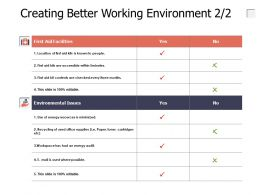 Creating Better Working Environment First Aid Facilities Ppt Powerpoint Presentation Professional