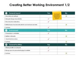 Creating Better Working Environment General Facilities Ppt Powerpoint Slides