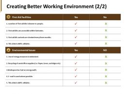 Creating Better Working Environment Location Ppt Powerpoint Presentation Outline Icons