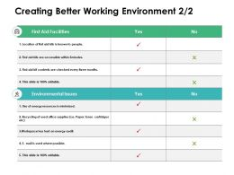 Creating Better Working Environment Resources Powerpoint Presentation Slides