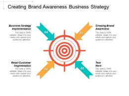 Creating Brand Awareness Business Strategy Implementation Retail Customer Segmentation Cpb