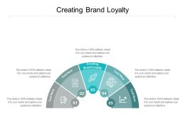 Creating Brand Loyalty Ppt Powerpoint Presentation Summary Grid Cpb
