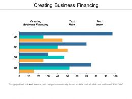 Creating Business Financing Ppt Powerpoint Presentation Gallery Rules Cpb
