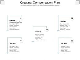 Creating Compensation Plan Ppt Powerpoint Presentation Professional Templates Cpb
