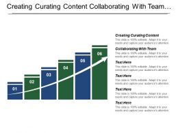 Creating Curating Content Collaborating With Team Analyzing Past Performance