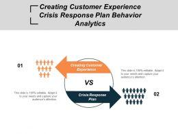 Creating Customer Experience Crisis Response Plan Behaviour Analytics Cpb