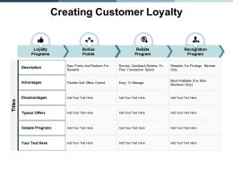 Creating Customer Loyalty Advantages Ppt Powerpoint Presentation Gallery Infographic Template